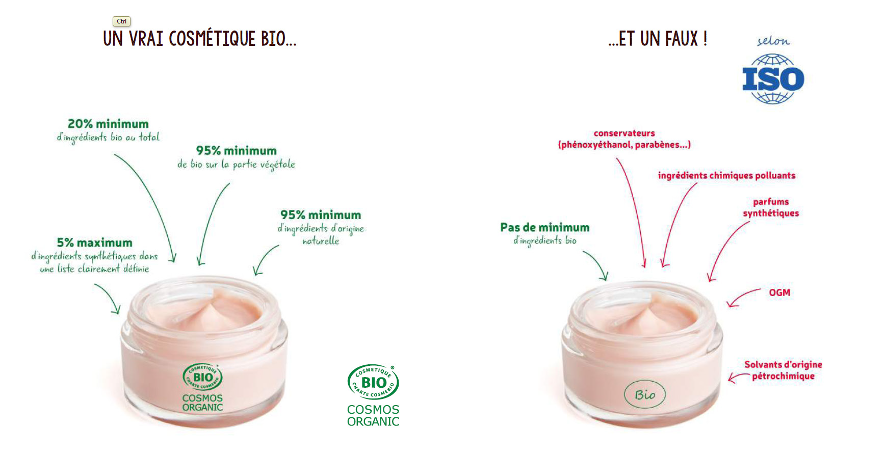 cosmetique bio 95