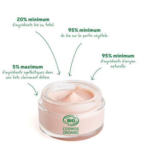 cosmetique bio ou pas