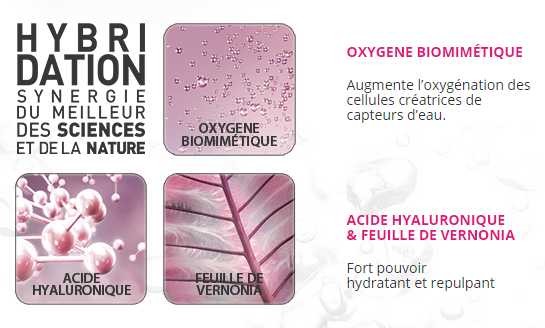 cosmetique d'hybridation