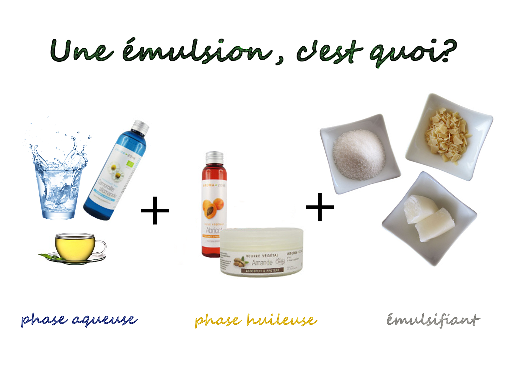 cosmetique emulsion