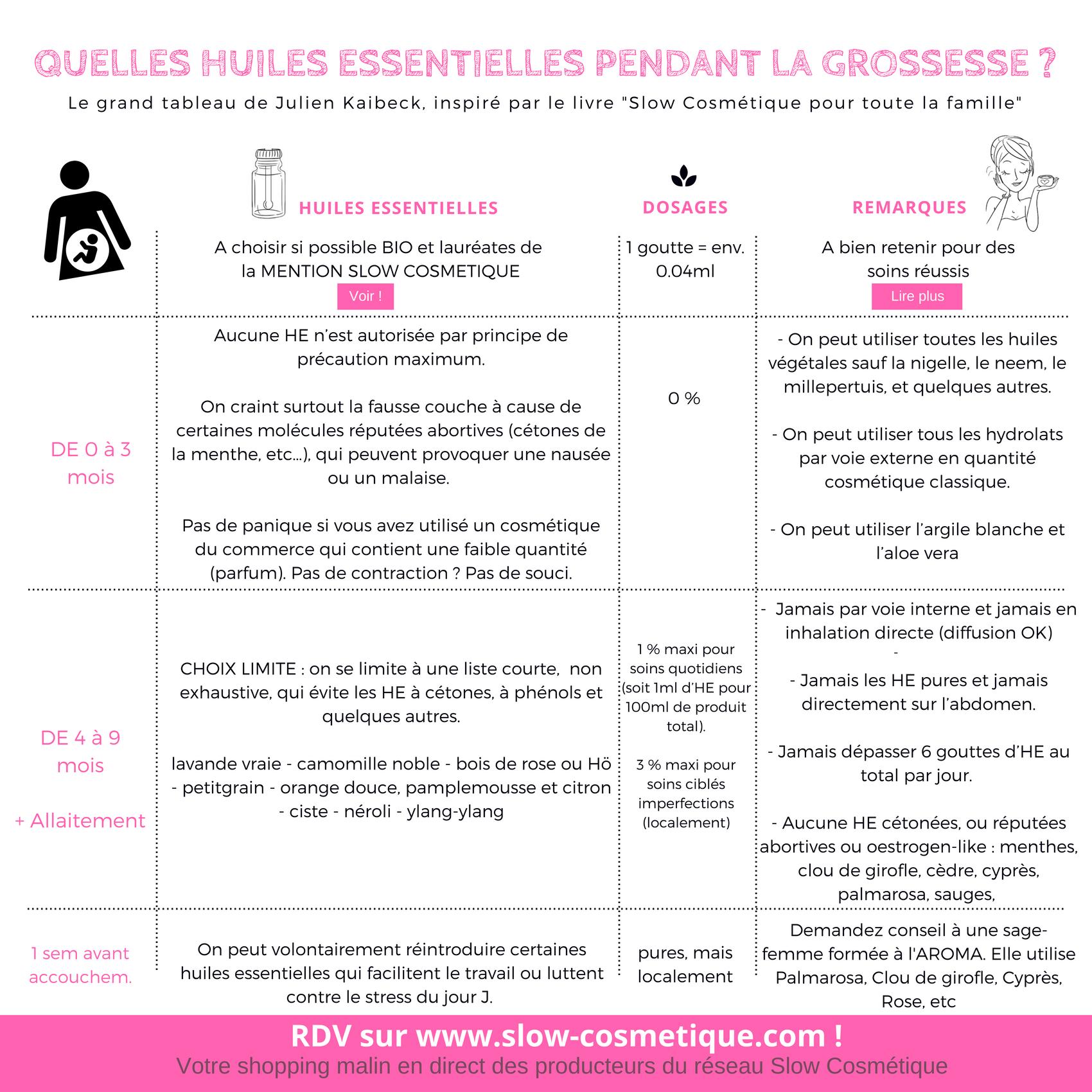 cosmetique huile essentielle grossesse